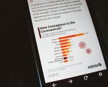 Países sofrem 'epidemia de desinformação' em meio à pandemia